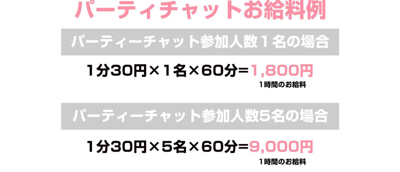 チャットガール募集 大阪梅田 高収入